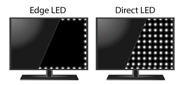 Типы подсветки экрана